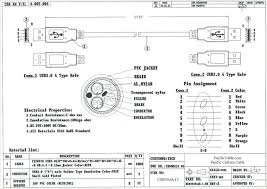 perfect liftgate wiring diagram business in western com example liftgate wiring diagram touring tailgate struts replacement question wiring diagram collection contemporary unique liftgate