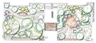 how to make a garden plan garden