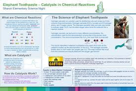 elephant toothpaste catalysts in chemical reactions sharon elementary science night a chemical reaction is a