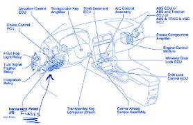2001 lexus es300 wiring diagram trusted wiring diagrams \u2022  at Radio Wiring Diagram For A 2000 Lexus Es 300