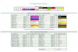 99 nissan maxima radio wiring diagram pathfinder radio wiring 1998 nissan maxima wiring diagram electrical system at 99 Maxima Wiring Diagram