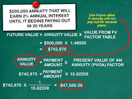 Annual Payment Calculator How To Calculate Annuity Payments 24 Steps With Pictures 5