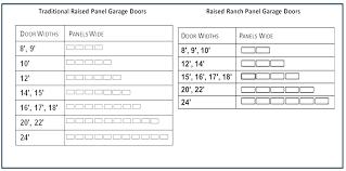 common garage door sizes standard garage door width dimensions standard double garage door size nz