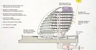 Fosters And Partners Detailed Energy Concept Design For The