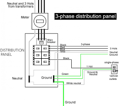 phase plug wiring diagram with template pics 10588 linkinx com 3 Phase Wiring Diagram Plug large size of wiring diagrams phase plug wiring diagram with schematic phase plug wiring diagram with 240v 3 phase 4 conductor plug wiring diagram