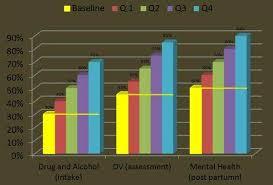 Simple Baseline For Excel Column Chart Peltier Tech Blog