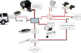 rv holding tank sensor wiring diagram wiring diagram for you • thor wiring diagram 19 wiring diagram images wiring kib micro monitor wiring diagram rv micro monitor panel wiring diagram