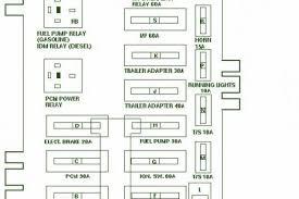 fuse box diagram on 2004 e350 fixya 2005 e350 fuse panel diagram e350 460 fuse box diagram 248x300 1995 ford e350 460 fuse box diagram