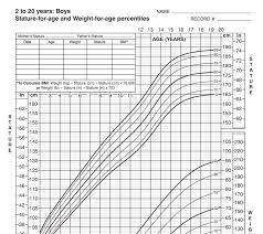 Height Percentile Chart Girl Growth Charts Seasons Medical