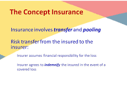 Homeowners insurance helps cover a swimming pool in two ways. The Relevance Of Mathematics In Insurance Industry The Town And The Gown Being A Paper Presented By Olufemi Ayankoya Managing Partner Green Unct Consulting Ppt Download