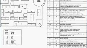 exciting 06 ford f150 wiring diagram ideas best image engine 2006 f150 fuse box diagram at 06 F150 Fuse Box Diagram