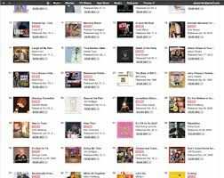 Number 31 On The Itunes Comedy Charts With A Slow Moving