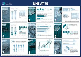 The public and the NHS: 70 years together   Ipsos MORI