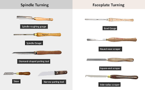 woodturning tools