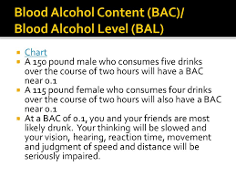 Bac Level Chart Alcohol Is A Depressant Meaning It Slows Down Vital