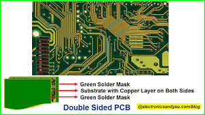 Printed Circuit Board Design Diagram And Assembly Steps