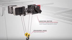 wire rope hoist cranes thumbnail