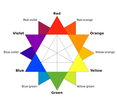 The colors in the human aura spectrum are not unlike natural light  elements. The colors include bold and distinct primary colors.