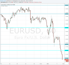 Forex Usd Eur Live