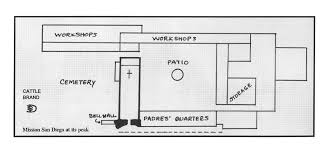 California MissionsMission San Diego De Alcala Floor Plan