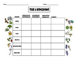 Kingdoms Of Biology Chart Six Kingdoms Chart Worksheets Teaching Resources Tpt