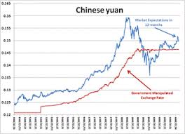 Chinese Currency Rate In 2000 Rodssingmiddvi Ga