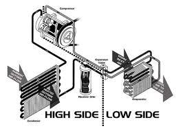 kenworth t800 ac wiring diagram wirdig peterbilt air conditioning diagram