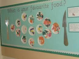 write essay about your favorite food % original graduate admission essay help school