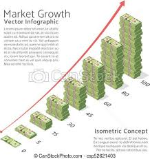 Market Growth Vector Background With Chart And Dollar Currency Bills Isometric Banking And Finance Concept