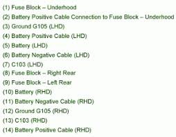 dodge ram fuse box diagram image 2005 dodge caravan air bag sensor location wiring diagram for on 2005 dodge ram 2500 fuse