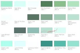 Clark Kensington Paint Chart Can You Paint When Rain Is In The Forecast Clark And