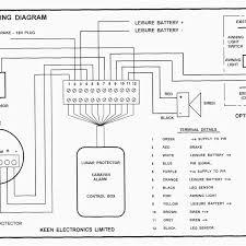 fire alarm system wiring diagram 3 gateway wiring diagram tdi fuse fire alarm system installation book at Fire Alarm System Wiring Diagram Pdf