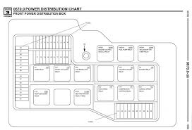 bmw i wiring diagrams image wiring bmw x5 wiring diagrams online wiring diagram schematics on 2004 bmw 325i wiring diagrams