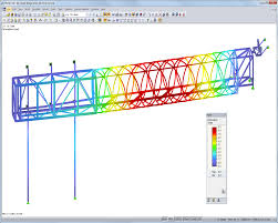 How To Make The Cheapest Bridge On Bridge Designer Structural Analysis And Design Software For Bridges Dlubal