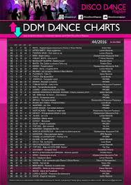 Chart Top 50 Disco Dance Chart Week 44 2016 Dee Jay