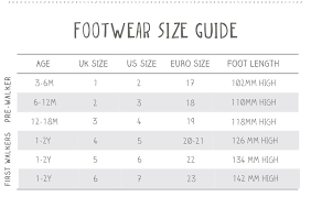 Size 3 Baby Shoes Chart Smalltalk Baby Babysizeguide