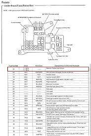 electrical diagram honda accord 1993 somurich com 93 honda accord wiring diagram 1993 accord wiring diagram 890