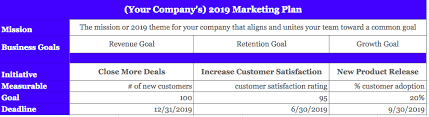 2019 Marketing Planning Template Think Better Marketing