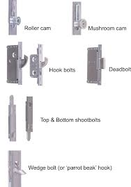 Illustration showing different locking points on a multipoint door lock