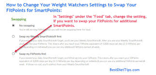 Weight Watchers Points Calculator Chart How Do Weight Watchers Fitpoints Activity Points Work