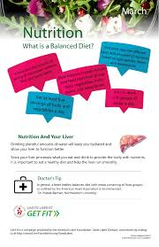 Chronic Liver Disease Diet Chart Liver Disease Diet American Liver Foundation Your Liver
