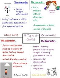 Types Of Conflict Poster Worksheets Teachers Pay Teachers