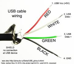 track forum which usb cable to power led posted image