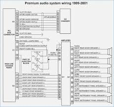 wiring diagram for 1999 jeep grand cherokee funnycleanjokes info