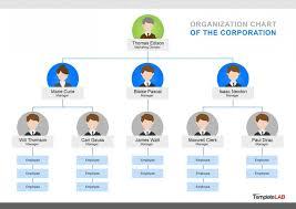 020 Template Ideas Company Organizational Structure Chart