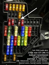 interior led installation problem fuse is typically in fuse box c end cap of drivers side of dash position 15 and is a 7 5a mini fuse