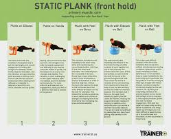Plank Exercise Chart Exercise Charts Trainer