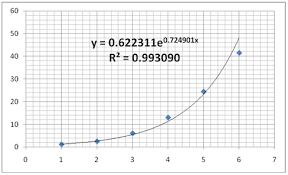 Westclintech Sql Server Functions Blog Calculating