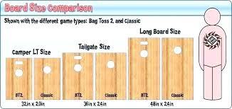 bean bag toss dimensions. Modren Dimensions Corhole  Intended Bean Bag Toss Dimensions R