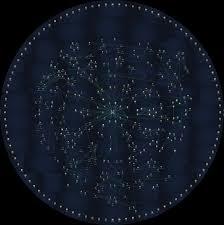 Affinity Chart Imgur